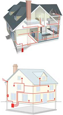 House Domestic Electrical